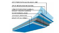 Tìm hiểu về cấu tạo của tấm ốp nhôm nhựa